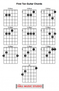 Your First 10 Guitar Chords | The Hall Music Studio ...