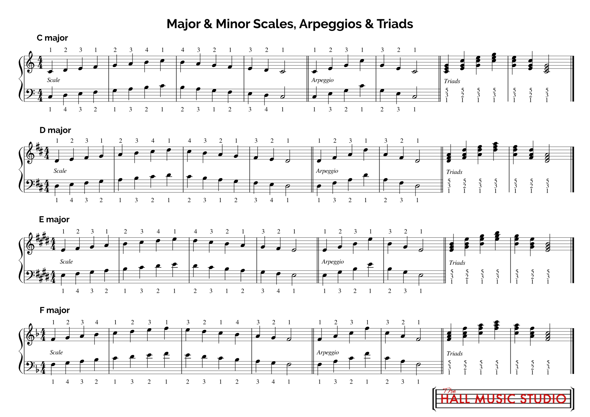 Piano scales pdf piano ideas piano chords and scales free printable keyboards notes charts hexwebz Gallery