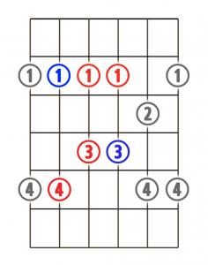 pentatonic-minor-scale-1