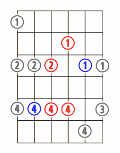 pentatonic-minor-scale-5