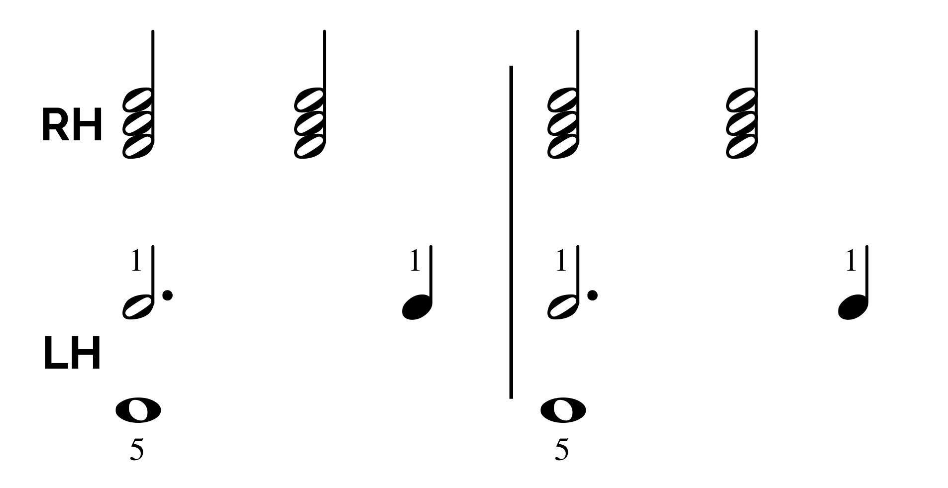 Practice chord progressions for piano the hall music studio as you can see the right hand is playing steady minim half note chords while in the left hand the little finger plays the root note as a single hexwebz Choice Image